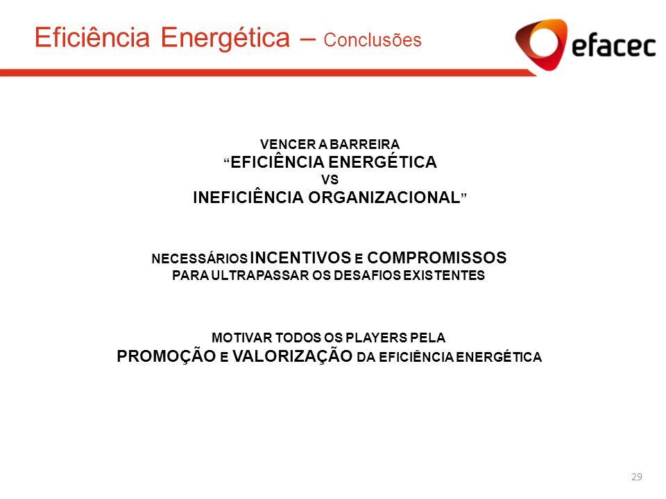 Eficiência Energética – Conclusões