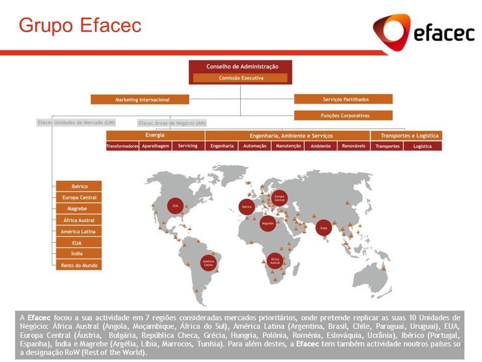 Grupo Efacec