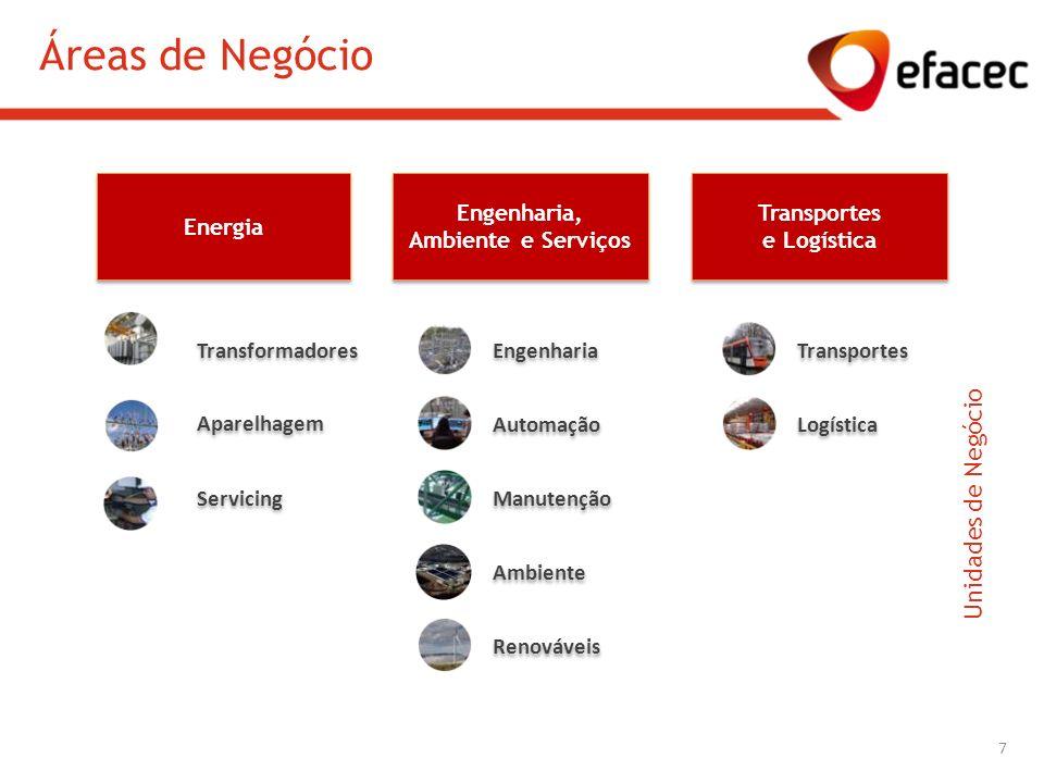 Áreas de Negócio Unidades de Negócio Energia Engenharia,