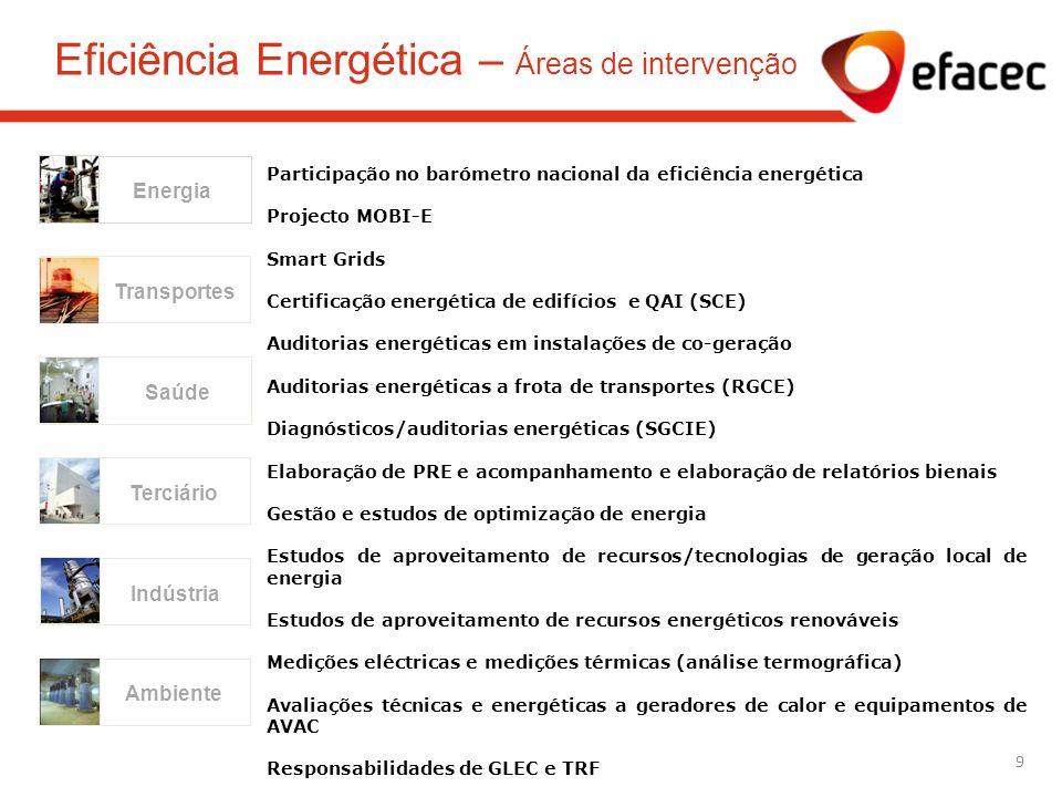 Eficiência Energética – Áreas de intervenção