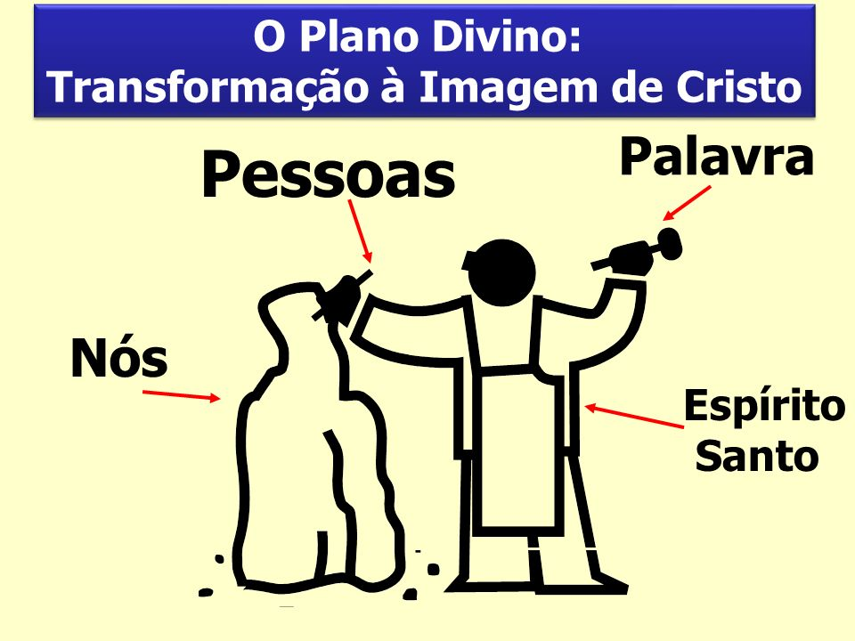 Transformação à Imagem de Cristo