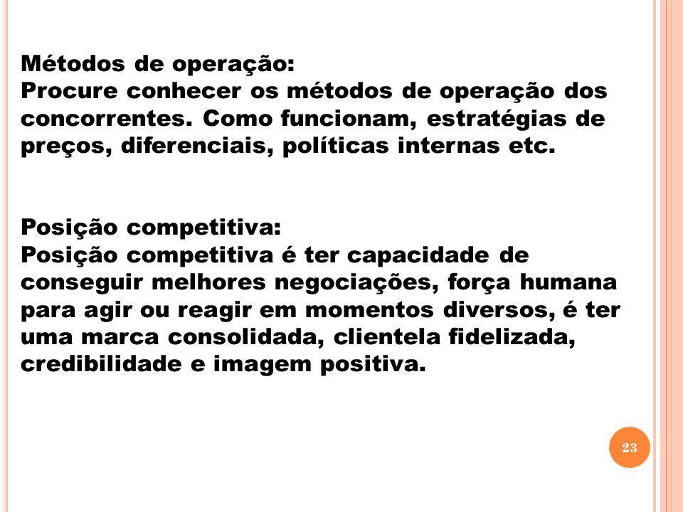 Métodos de operação: