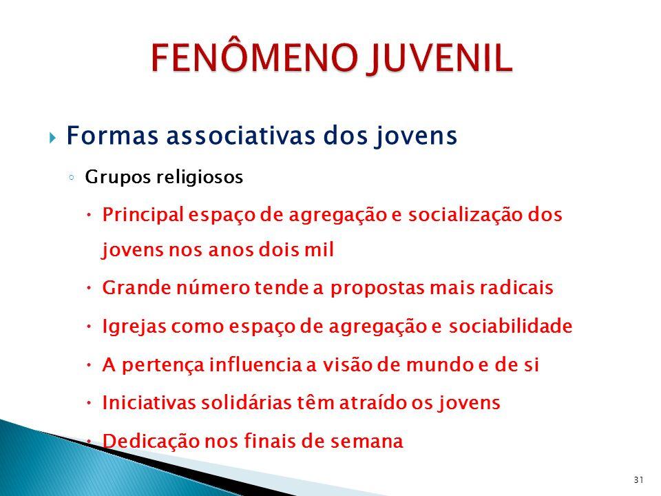 FENÔMENO JUVENIL Formas associativas dos jovens