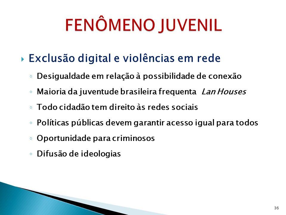 FENÔMENO JUVENIL Exclusão digital e violências em rede