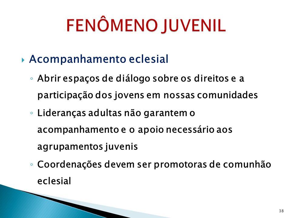 FENÔMENO JUVENIL Acompanhamento eclesial