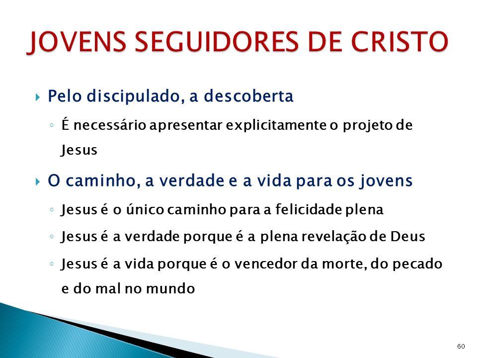 JOVENS SEGUIDORES DE CRISTO