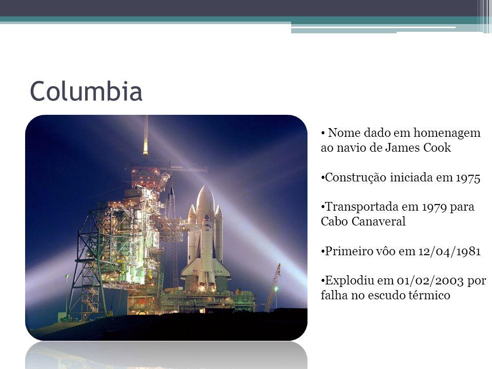 Columbia Nome dado em homenagem ao navio de James Cook