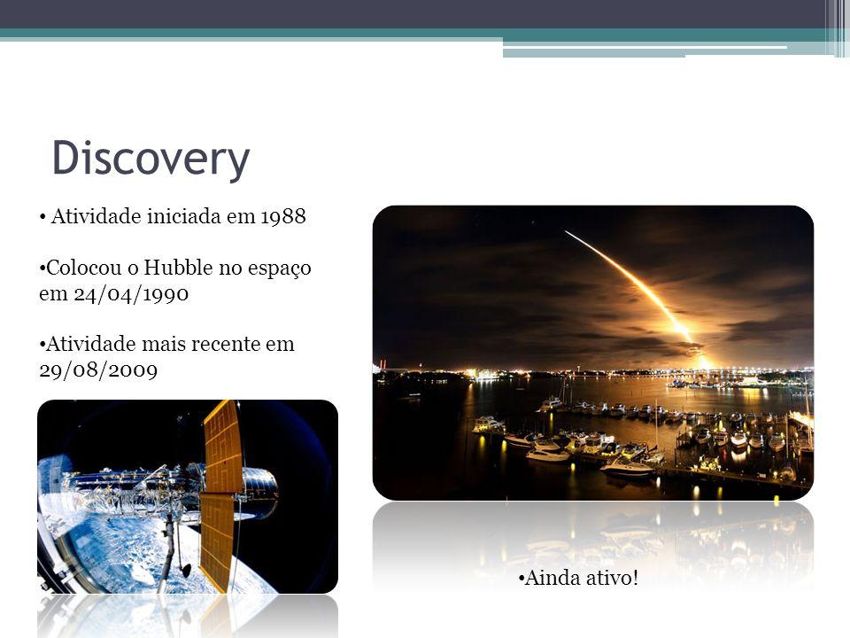 Discovery Atividade iniciada em 1988