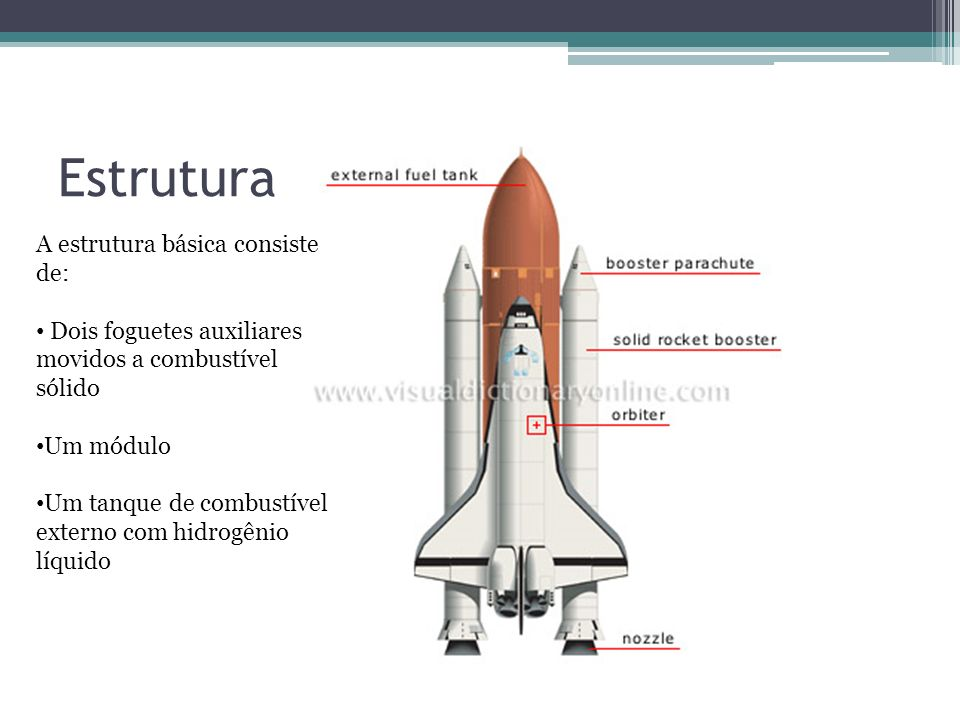 Estrutura A estrutura básica consiste de: