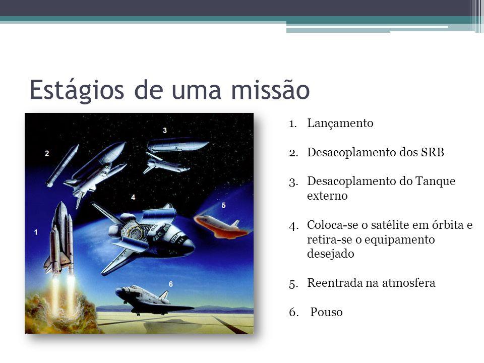 Estágios de uma missão Lançamento Desacoplamento dos SRB