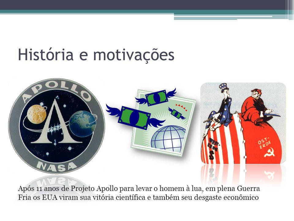 História e motivações Fonte das imagens: http://www.chronomaddox.com/moonmovement.html. http://www.infoescola.com/historia/guerra-fria/