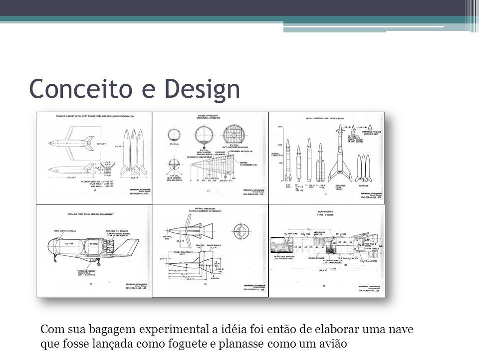 Conceito e Design Fonte da imagem: http://www.tecnoclasta.com/2010/09/13/a-historia-dos-onibus-espaciais-parte-1/