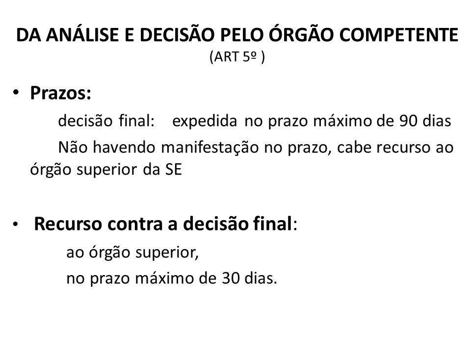 DA ANÁLISE E DECISÃO PELO ÓRGÃO COMPETENTE (ART 5º )