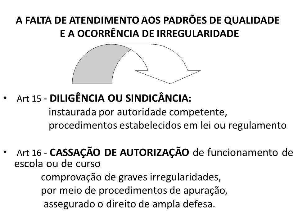 A FALTA DE ATENDIMENTO AOS PADRÕES DE QUALIDADE E A OCORRÊNCIA DE IRREGULARIDADE