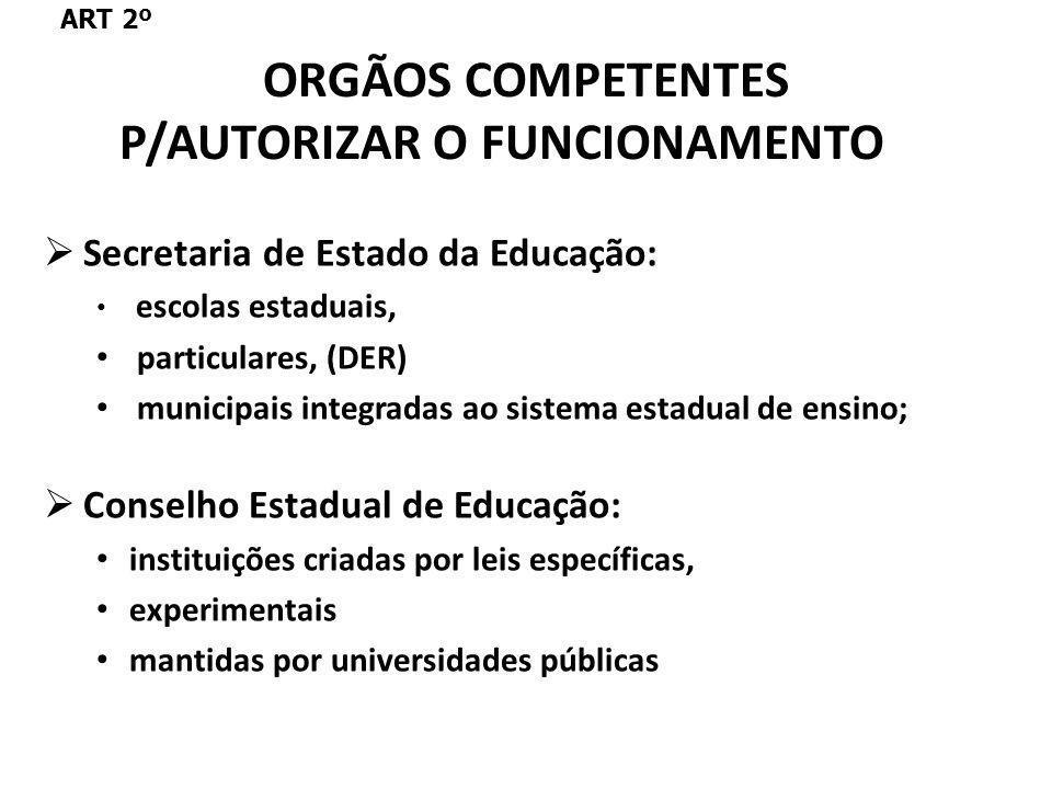 ART 2º ORGÃOS COMPETENTES P/AUTORIZAR O FUNCIONAMENTO