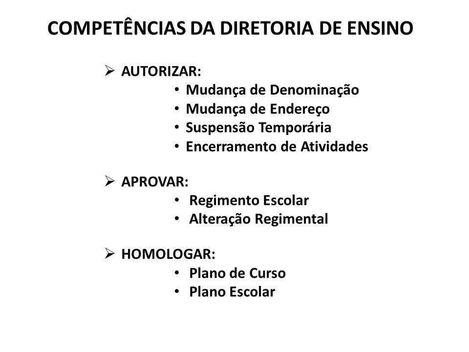 COMPETÊNCIAS DA DIRETORIA DE ENSINO