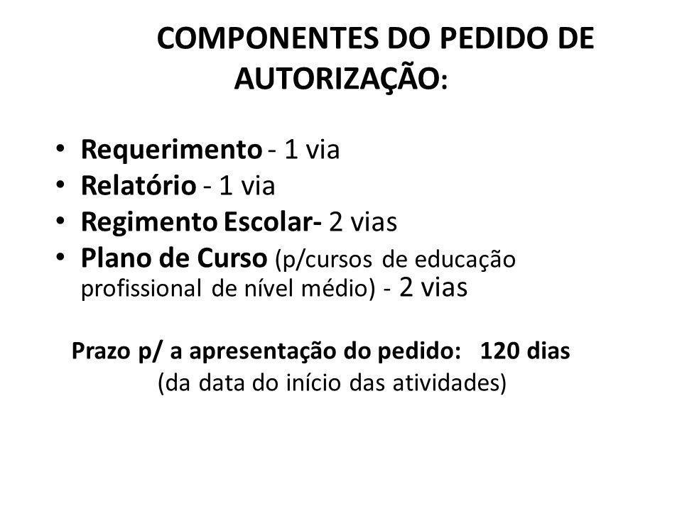 COMPONENTES DO PEDIDO DE AUTORIZAÇÃO: