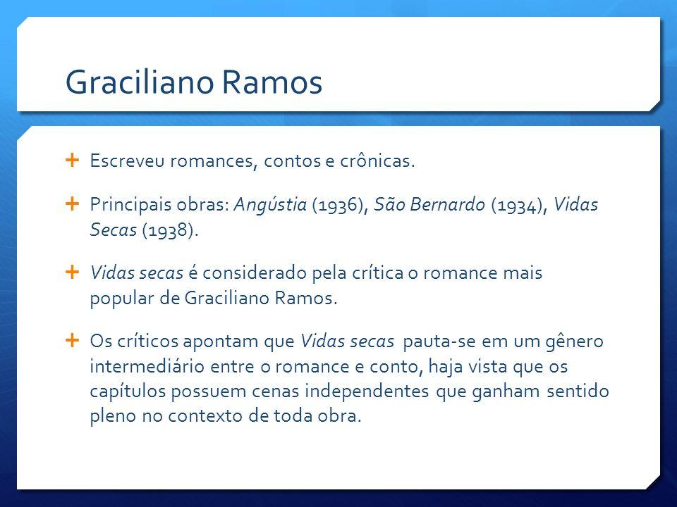 Graciliano Ramos Escreveu romances, contos e crônicas.
