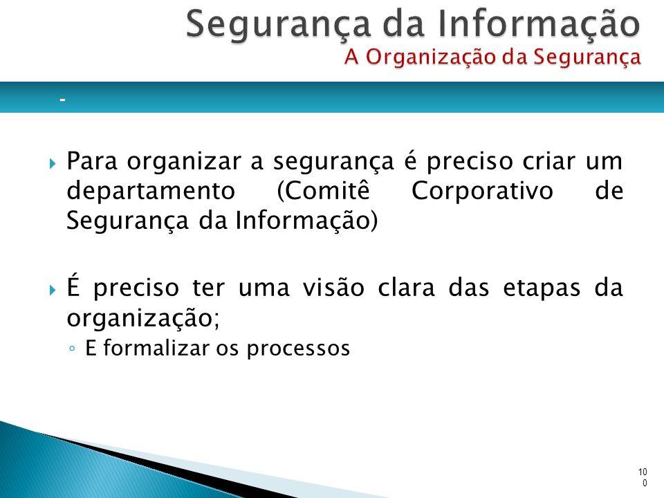Segurança da Informação A Organização da Segurança