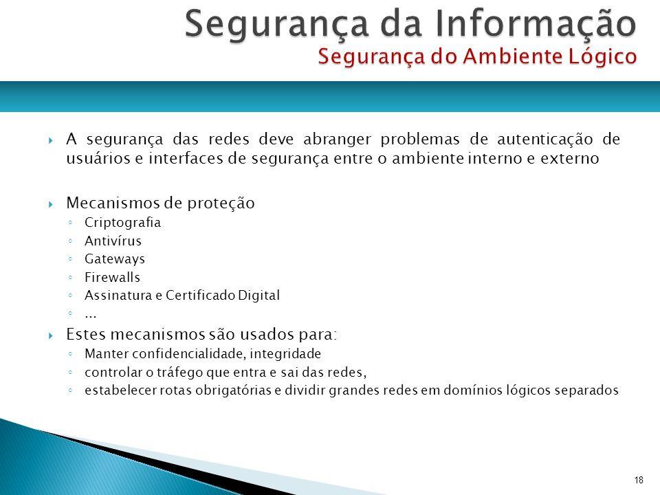 Segurança da Informação Segurança do Ambiente Lógico