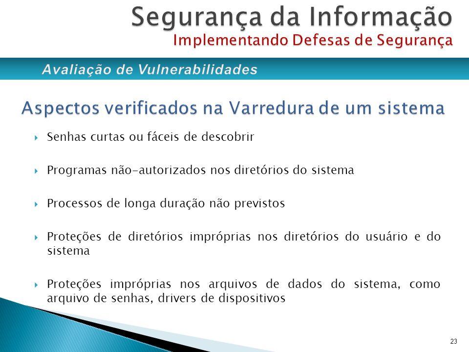 Aspectos verificados na Varredura de um sistema