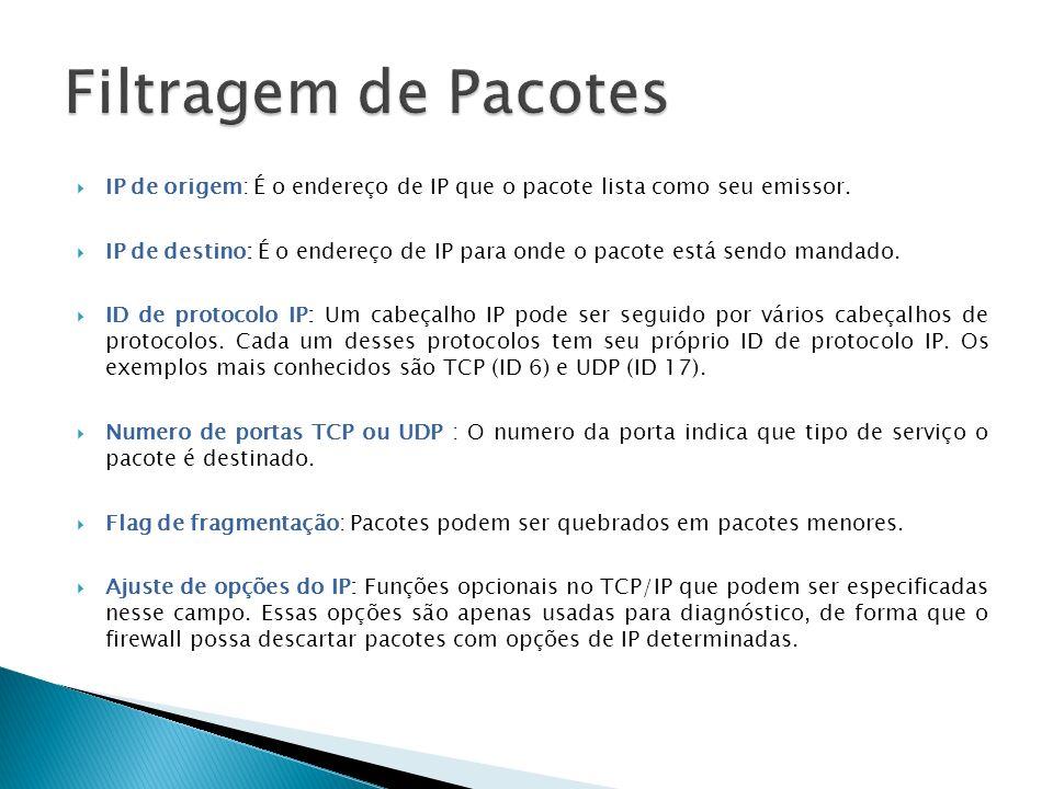 Filtragem de Pacotes IP de origem: É o endereço de IP que o pacote lista como seu emissor.
