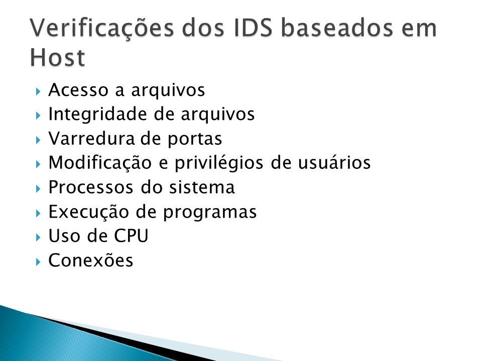 Verificações dos IDS baseados em Host