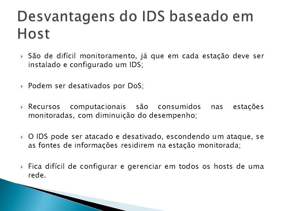 Desvantagens do IDS baseado em Host