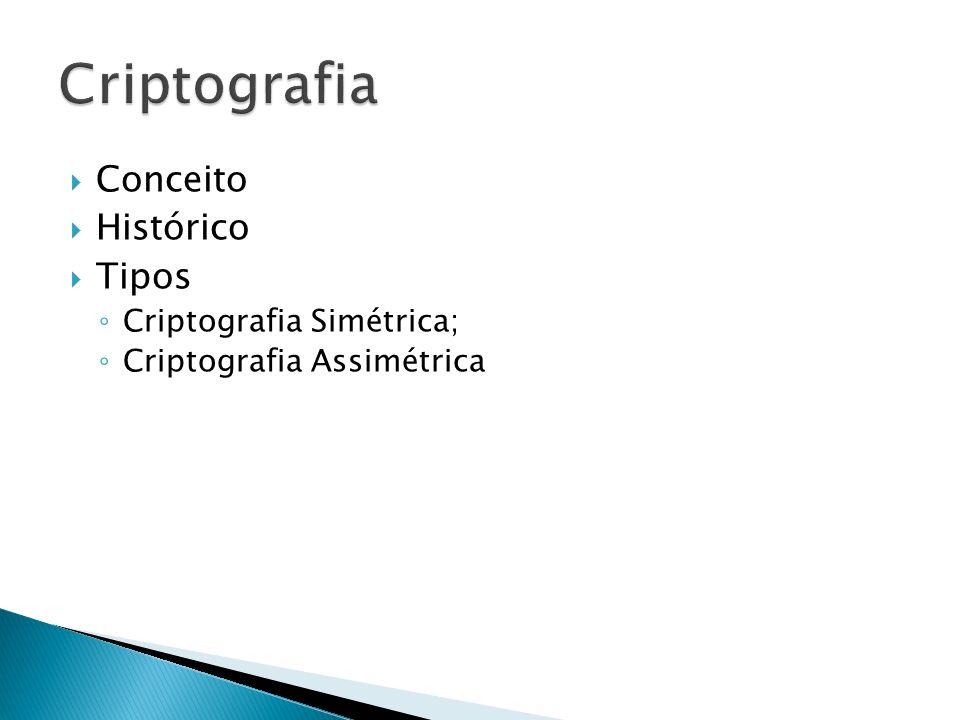 Criptografia Conceito Histórico Tipos Criptografia Simétrica;