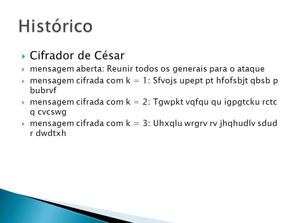 Histórico Cifrador de César