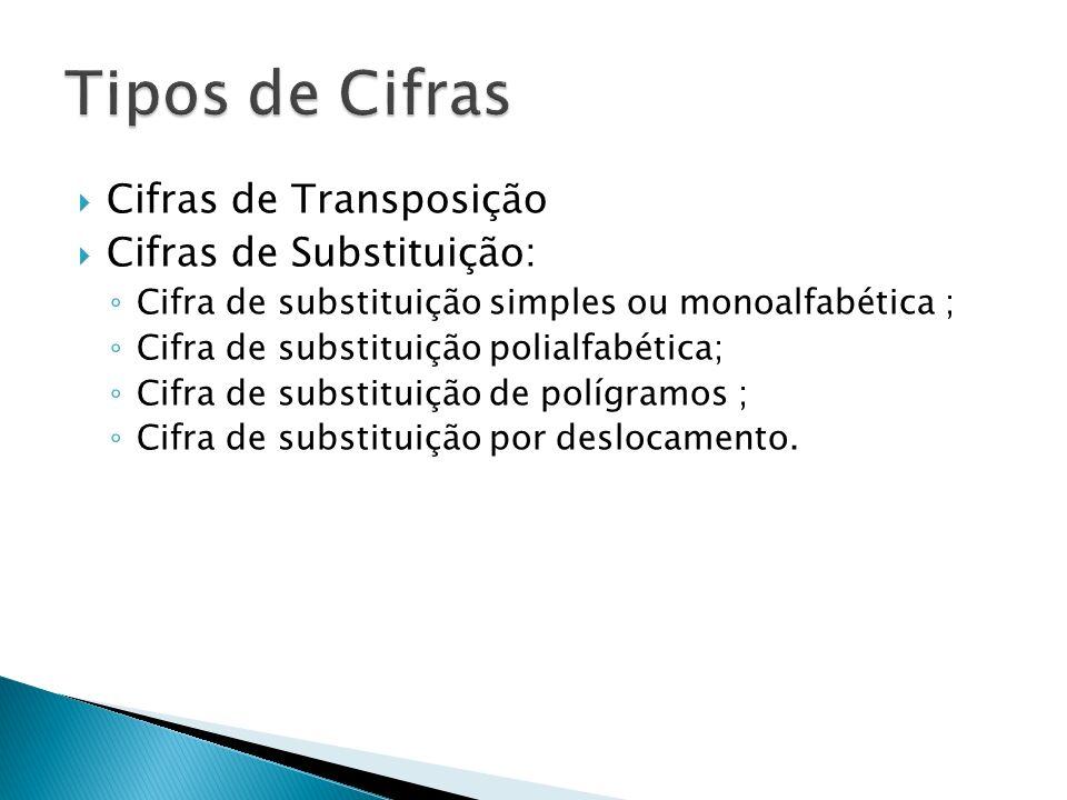 Tipos de Cifras Cifras de Transposição Cifras de Substituição: