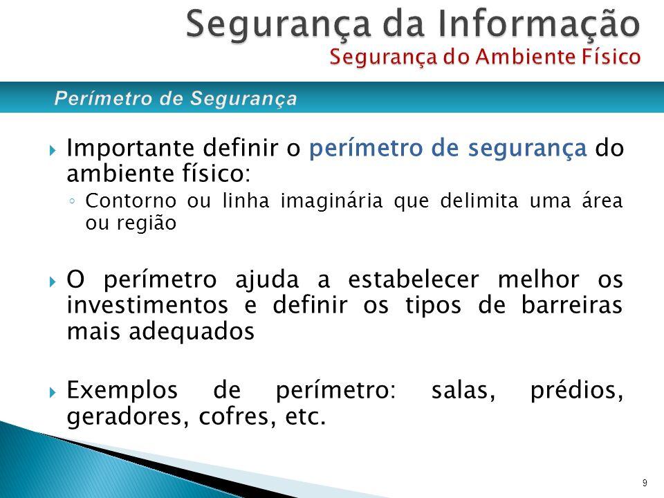 Segurança da Informação Segurança do Ambiente Físico