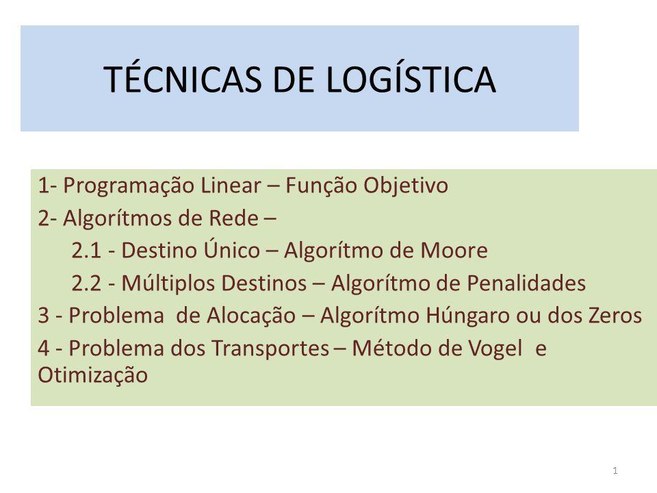 TÉCNICAS DE LOGÍSTICA 1- Programação Linear – Função Objetivo