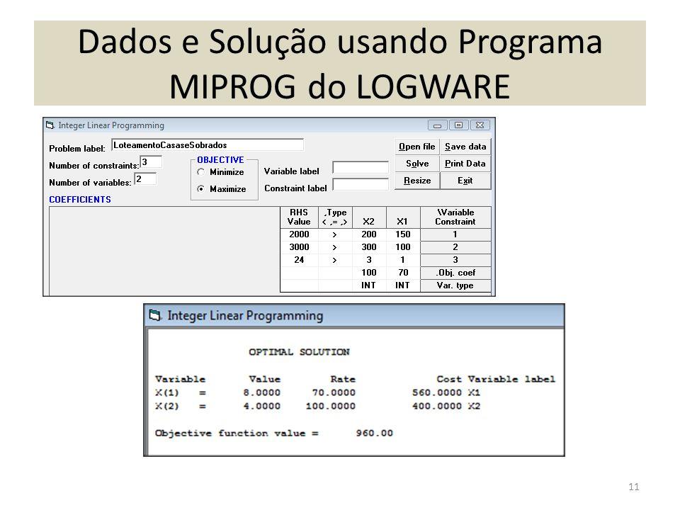 Dados e Solução usando Programa MIPROG do LOGWARE