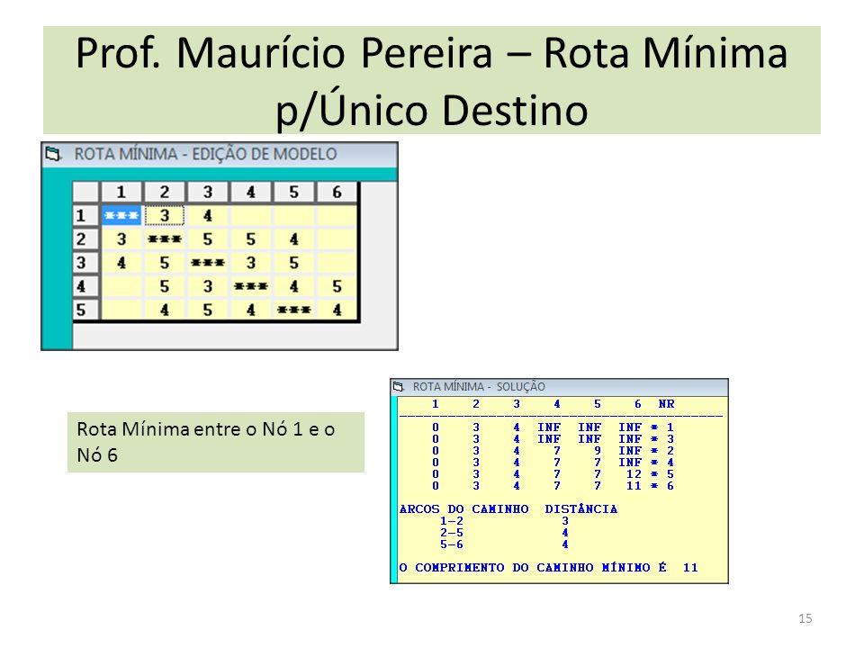 Prof. Maurício Pereira – Rota Mínima p/Único Destino