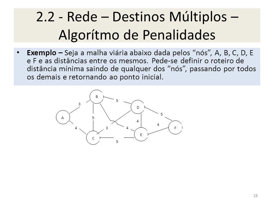 2.2 - Rede – Destinos Múltiplos – Algorítmo de Penalidades