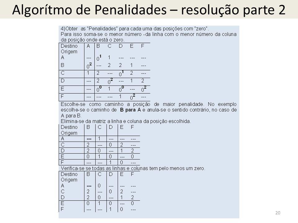 Algorítmo de Penalidades – resolução parte 2
