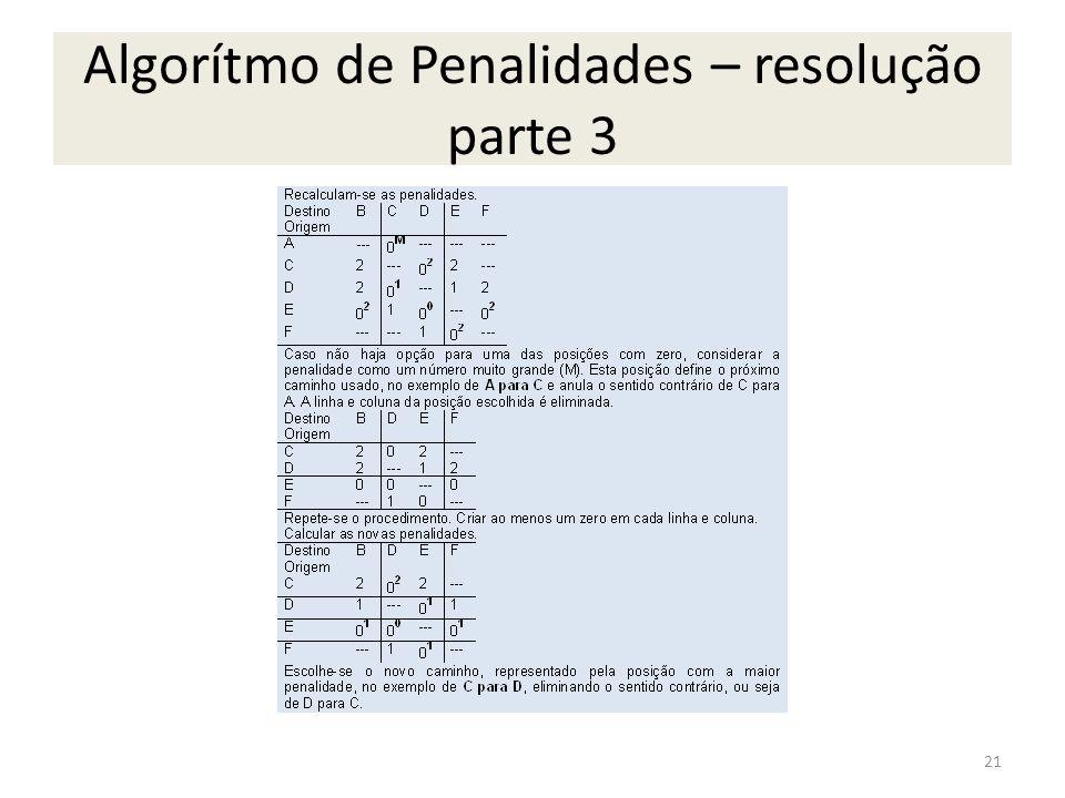 Algorítmo de Penalidades – resolução parte 3