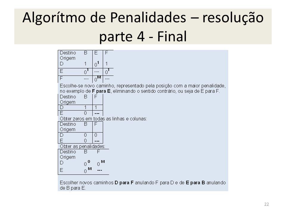 Algorítmo de Penalidades – resolução parte 4 - Final