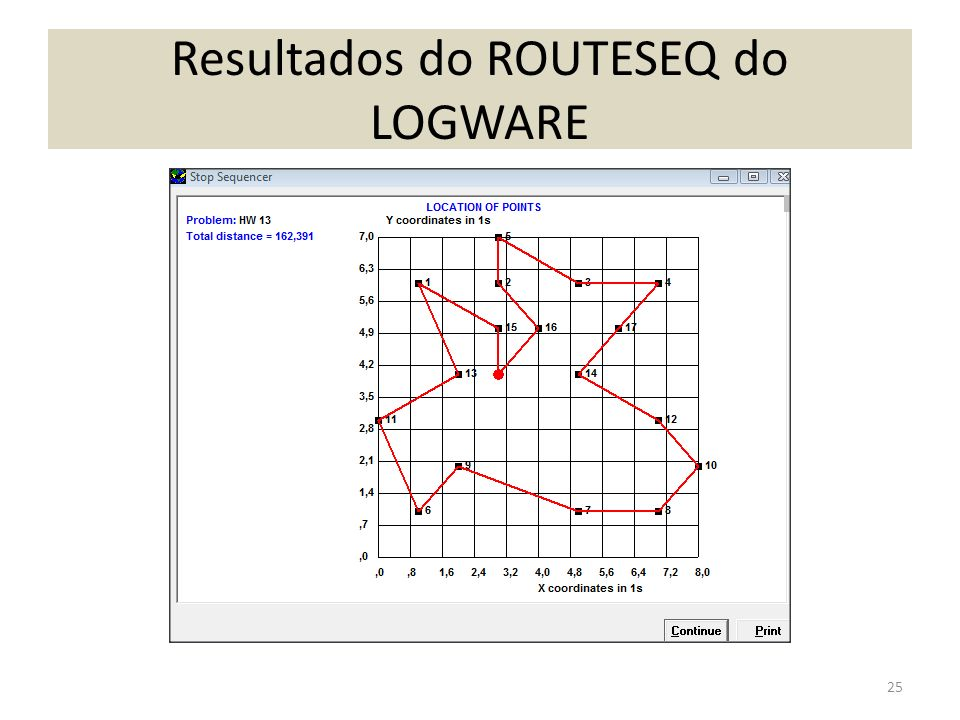 Resultados do ROUTESEQ do LOGWARE