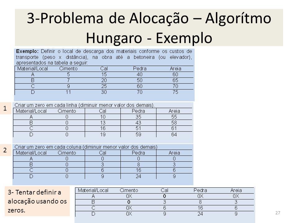 3-Problema de Alocação – Algorítmo Hungaro - Exemplo