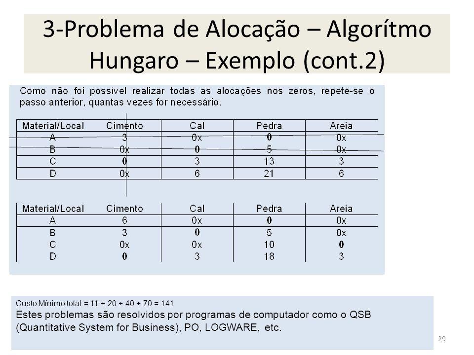 3-Problema de Alocação – Algorítmo Hungaro – Exemplo (cont.2)