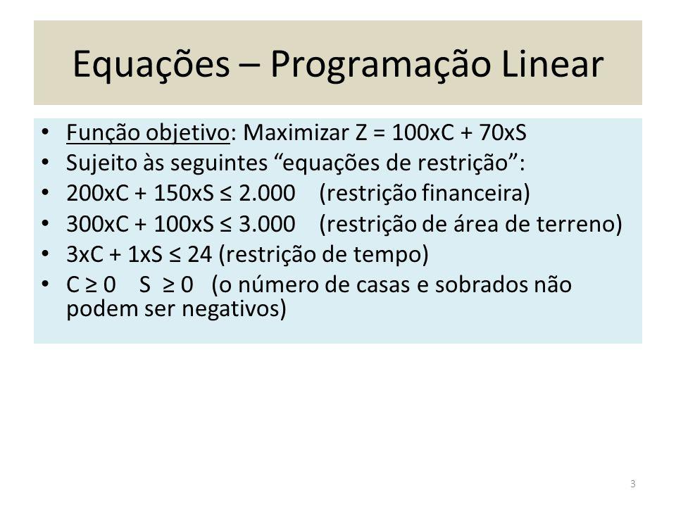 Equações – Programação Linear