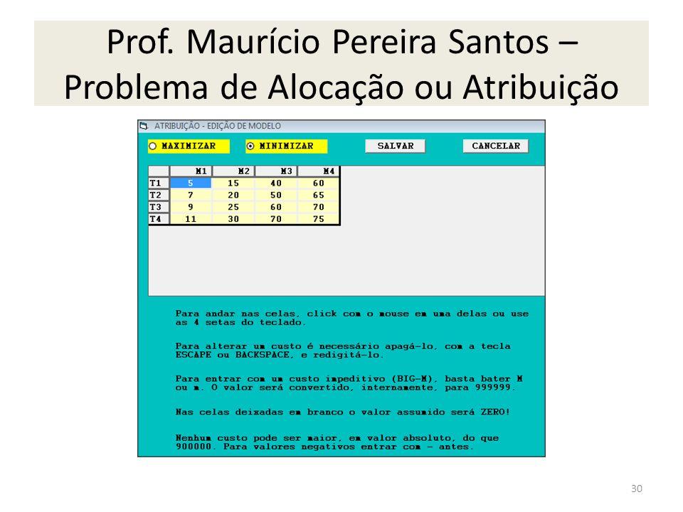 Prof. Maurício Pereira Santos – Problema de Alocação ou Atribuição