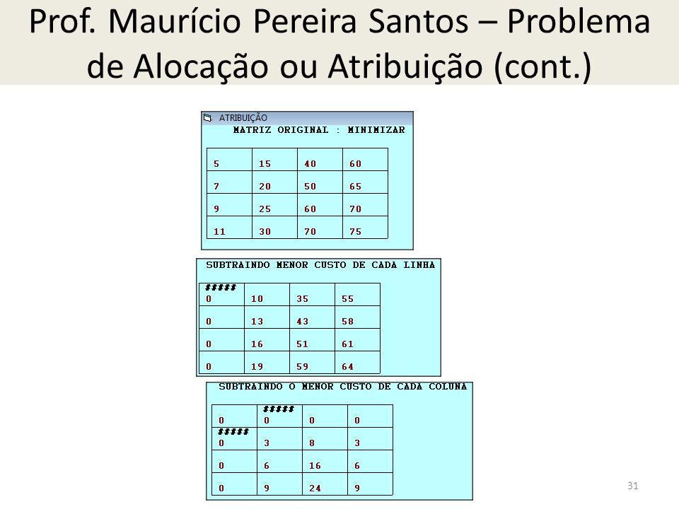 Prof. Maurício Pereira Santos – Problema de Alocação ou Atribuição (cont.)