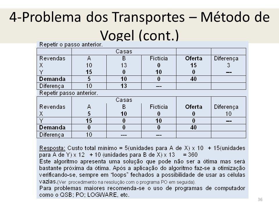 4-Problema dos Transportes – Método de Vogel (cont.)
