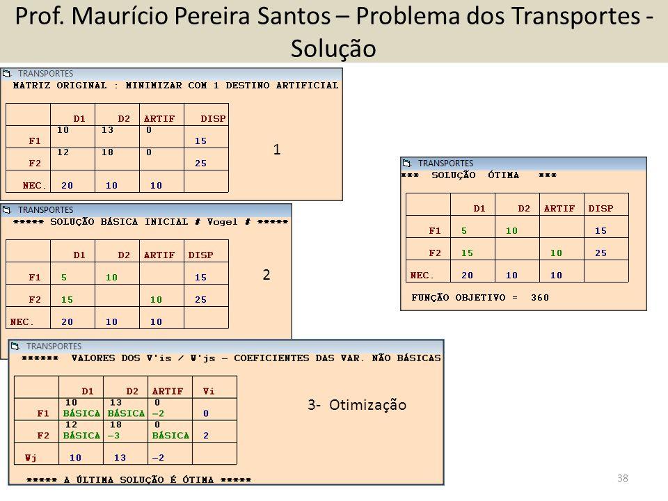 Prof. Maurício Pereira Santos – Problema dos Transportes - Solução