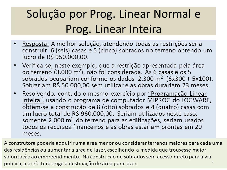 Solução por Prog. Linear Normal e Prog. Linear Inteira
