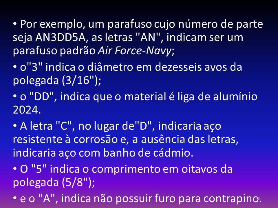 Por exemplo, um parafuso cujo número de parte seja AN3DD5A, as letras AN , indicam ser um parafuso padrão Air Force-Navy;