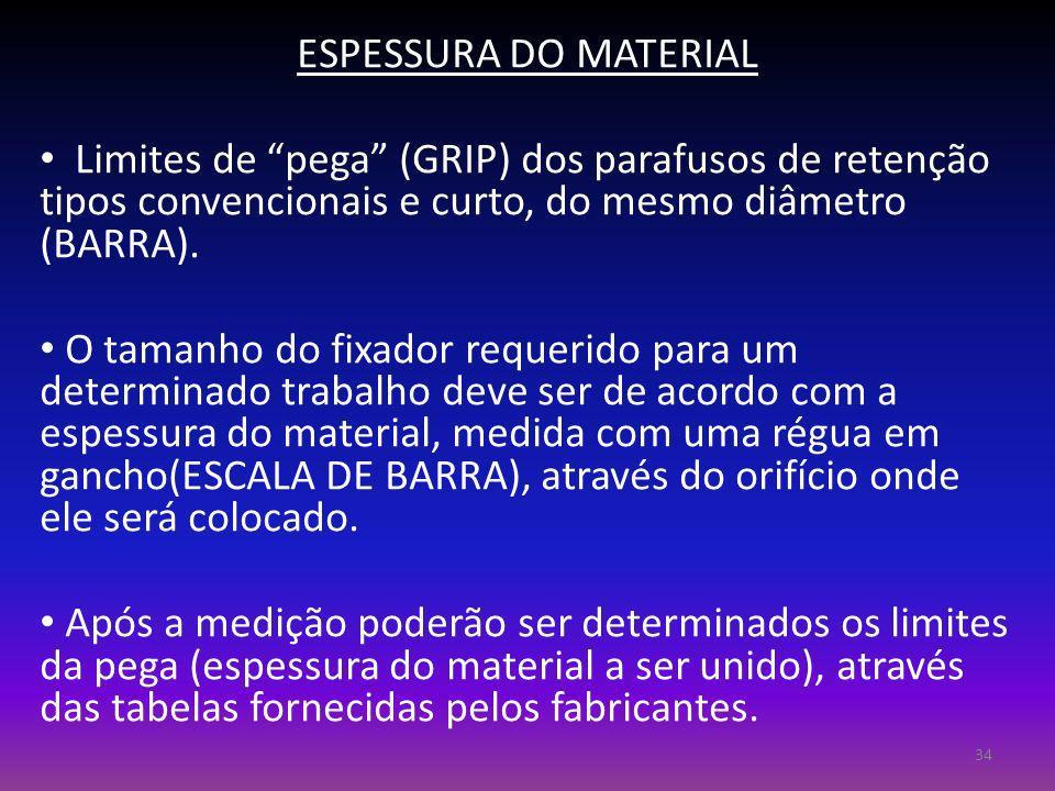 ESPESSURA DO MATERIAL Limites de pega (GRIP) dos parafusos de retenção tipos convencionais e curto, do mesmo diâmetro (BARRA).
